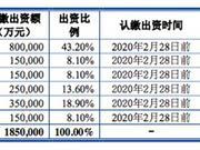 中天金融收购华夏人寿钱够了?出售地产业务融资246亿