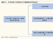国金策略:4000亿中国版减税带来哪些投资机会