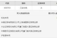 龙虎榜:三安光电放量跌停 三机构卖出逾1亿元