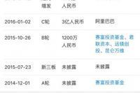 网红电商如涵控股赴美递交IPO招股书 阿里持股8.56%