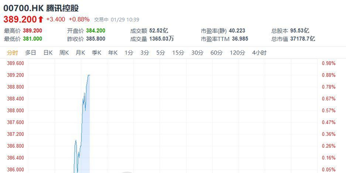 http://www.ectippc.com/chanjing/311422.html