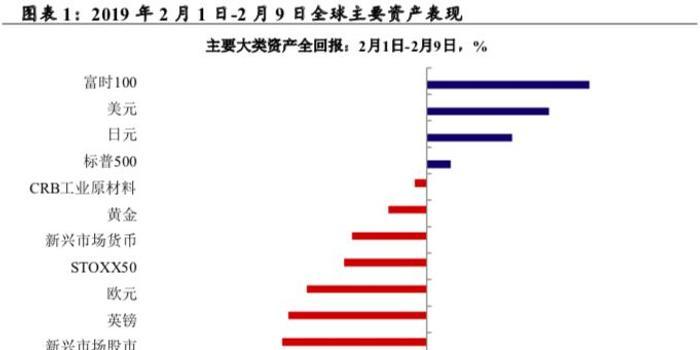 深圳a股开盘时间_a股市场以上证综指或深圳成指为基准.