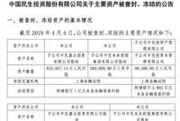 中民投被资产冻结后 亿达中国87亿借款触发提前还款