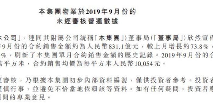 中国恒大:9月销售831.1亿 刷新单月销售记录