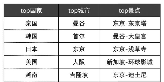 http://www.weixinrensheng.com/kejika/866609.html