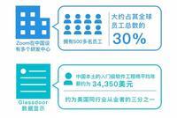 """一图看懂Zoom 视频会议界的""""独角兽"""""""