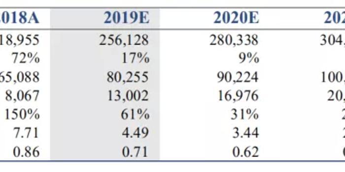 中国建材(03323):淡季不淡,