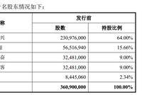 """服务苹果、三星!""""夫妻店""""华兴源创要讲""""柔性屏""""的故事?"""