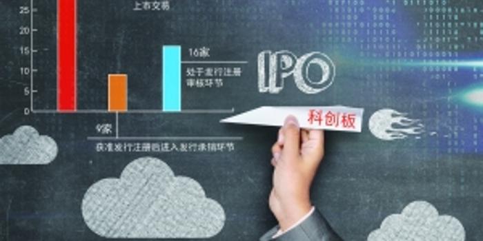 科创板IPO再迎上会高峰 审核提速力保新股供应