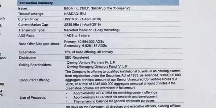 B站市值近90亿美元:腾讯持股增至13.5% 为第二大股东
