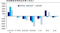 姜超点评8月金融数据:宽货币向宽信用传导效果有限