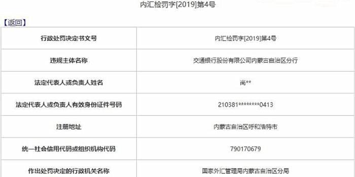 交行內蒙古分行被罰沒95.54萬:未盡職調查交易真實性