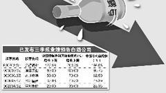 白酒股集体醉倒 茅台创三年最大单日跌幅