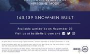 《战地5》Beta测试数据公布 玩家最爱突击兵、堆雪人