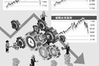 2018海外股市:美股从巅峰陨落