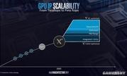 Intel Xe独显芯片已完工 正全力调试驱动程序