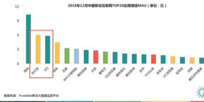 阿里巴巴经济体总量_世界经济总量图片