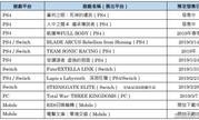 世嘉台北电玩展参展阵容公布 《三国:全面战争》领衔