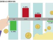 """苏宁小米被财政部点名 回应称没有""""逃税"""""""