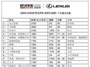 2019胡润百富榜发布:马云第三次上榜中国首富