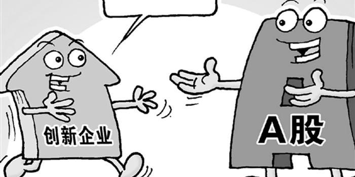 小米率先申请 CDR配售基金值得买吗