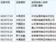 刘士余去的供销合作社系统至少实控七上市公司