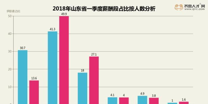 2021年济南市人均收入_2021年济南市规划图