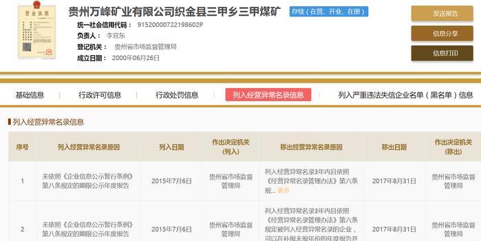 贵州三甲煤矿事故困多人 涉事企业曾因环保问题受罚
