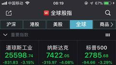 亚太股市跟进美股暴跌:澳大利亚日韩股市开盘均大跌近2%