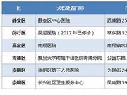 上海疾控:接种过长生狂犬病疫苗的可免费续种补种