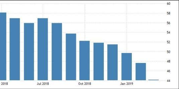 雷霆vs勇士_德制造业萎缩创2012年7月来最快 欧盟进入经济萧条期
