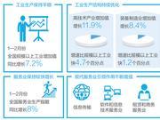 统计局:实体经济质量效益提升 服务业新动能加快成长
