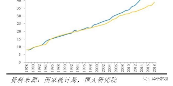 2019中国住房市值报告:一线住房市值占全国四分之一