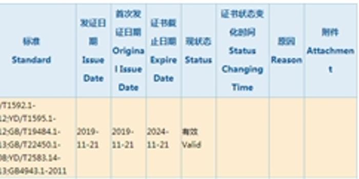 首发Cortex A77架构 vivo X30入网:12月见