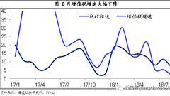 海通姜超:当前经济的宿命与抵抗 三个数据值得警惕