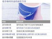 赴美上市落实锤 瑞幸咖啡补贴获客模式的盈利猜想