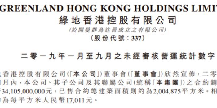 绿地香港9月销售面积39万平方 均价环比降1753元/平