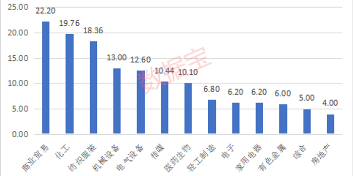 三季度53家上市公司拟回购 苏宁三次回购总额达40亿