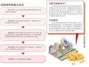 房贷利率换锚房贷成本涨了吗?审批时长影响最终利率