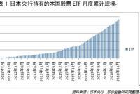 """""""央行可能买A股""""会成现实吗?先看看日本的实施效果"""