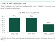 """美股坐上""""过山车"""" 投资者需盯紧六大主题"""