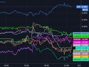 都是央妈惹的祸?摩根士丹利:美股抛售潮只会更糟