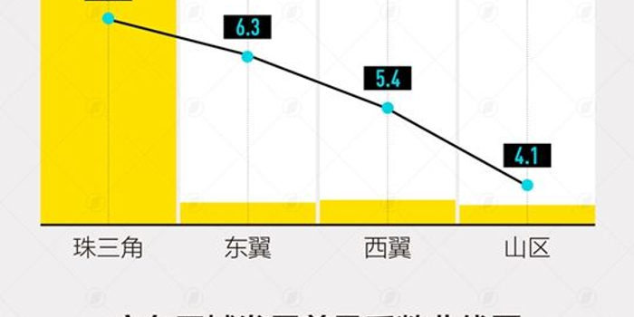 山东vs广东城市人均gdp排名_山东16市GDP排名,人均GDP排名 人均GDP聊城倒数第一