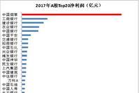 中国烟草孙公司IPO的秘密:电子烟疯涨挑战传统烟草