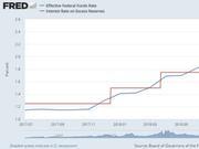 美联储是如何让市场经历过山车走势的?