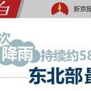 北京今年这场持续58小时的雨到底有多大?(图解)