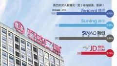 马化腾携三巨头340亿支援王健林 万达商业谋尽快上市