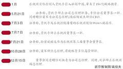 贾跃亭三天内两上老赖名单 乐视网估值再被下调50%