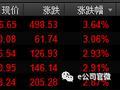 消费板块喜气洋洋 这些股票多年霸占节后涨幅排行榜