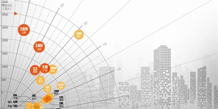 2017个城市经济gdp总量_我国经济gdp总量图